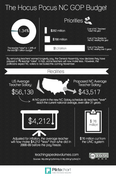 NC GOP Budget (2)