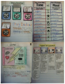 Interactive Reading Literature Notebooks ~ Literary Elements for Common Core 4-8 by Erin Cobb @ TpT